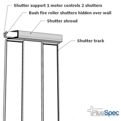 Concealed shutter flame zone detail in sketchup and plusspec